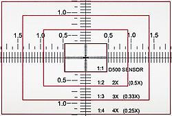 105mm-f2_8G-0_25-mag-at-19-inches.jpg