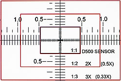 105mm-f2_8G-0_33-mag-at-14-inches.jpg
